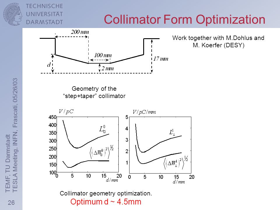 26 TEMF, TU Darmstadt TESLA Meeting, INFN, Frascati, 05/26/03 Collimator Form Optimization Collimator geometry optimization.
