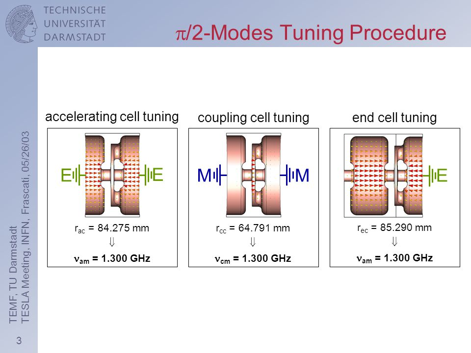 3 TEMF, TU Darmstadt TESLA Meeting, INFN, Frascati, 05/26/03  /2-Modes Tuning Procedure accelerating cell tuning E E r ac = 84.275 mm  am = 1.300 GHz coupling cell tuning MM r cc = 64.791 mm  cm = 1.300 GHz end cell tuning E r ec = 85.290 mm  am = 1.300 GHz