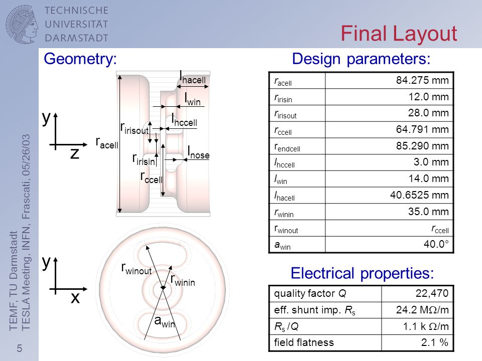 26 TEMF, TU Darmstadt TESLA Meeting, INFN, Frascati, 05/26/03 Collimator Form Optimization Collimator geometry optimization.