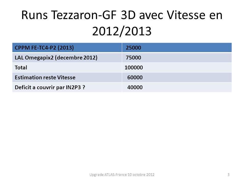 Runs Tezzaron-GF 3D avec Vitesse en 2012/2013 CPPM FE-TC4-P2 (2013) 25000 LAL Omegapix2 (decembre 2012) 75000 Total100000 Estimation reste Vitesse 60000 Deficit a couvrir par IN2P3 .