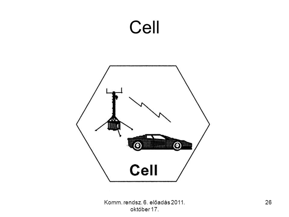 Komm. rendsz. 6. előadás 2011. október 17. 26 Cell