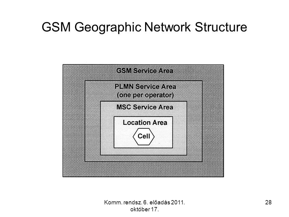 Komm. rendsz. 6. előadás 2011. október 17. 28 GSM Geographic Network Structure