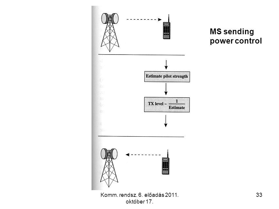 Komm. rendsz. 6. előadás 2011. október 17. 33 MS sending power control