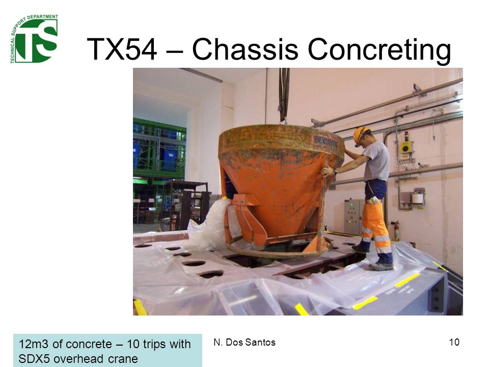 N. Dos Santos10 TX54 – Chassis Concreting 12m3 of concrete – 10 trips with SDX5 overhead crane