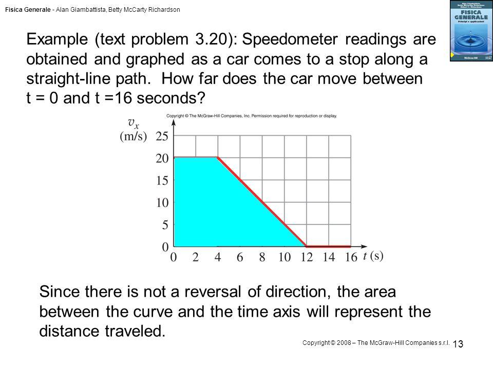 Fisica Generale - Alan Giambattista, Betty McCarty Richardson Copyright © 2008 – The McGraw-Hill Companies s.r.l. 13 Example (text problem 3.20): Spee