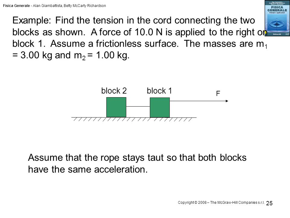 Fisica Generale - Alan Giambattista, Betty McCarty Richardson Copyright © 2008 – The McGraw-Hill Companies s.r.l. 25 Example: Find the tension in the