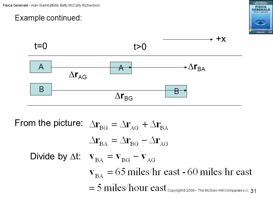 Fisica Generale - Alan Giambattista, Betty McCarty Richardson Copyright © 2008 – The McGraw-Hill Companies s.r.l. 31 From the picture: A B A B t=0 t>0