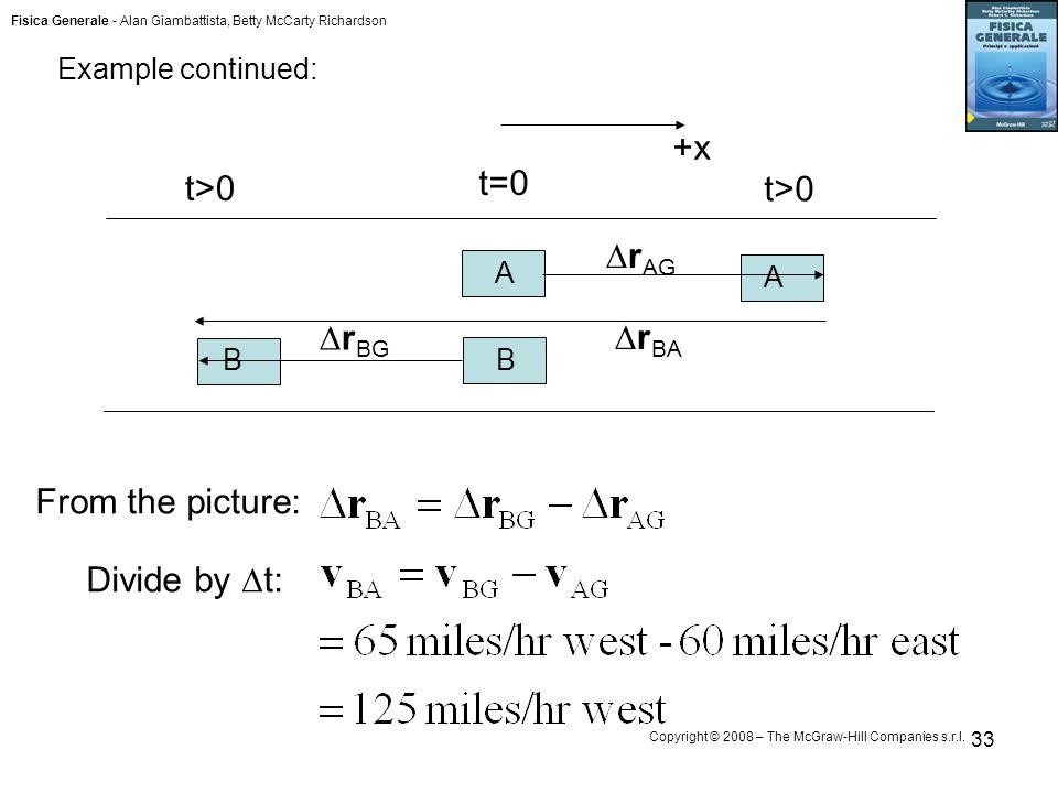 Fisica Generale - Alan Giambattista, Betty McCarty Richardson Copyright © 2008 – The McGraw-Hill Companies s.r.l. 33 A B A B t=0  r AG  r BG  r BA