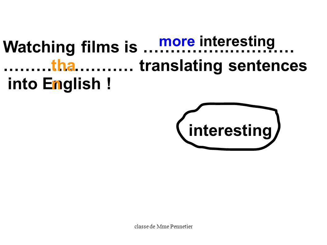 classe de Mme Pennetier Watching films is …………….………… …………………… translating sentences into English .