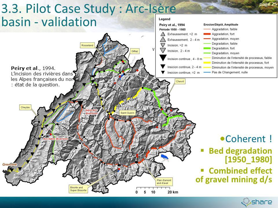 page 25 3.3.Pilot Case Study : Arc-Isère basin - validation Peiry et al., 1994.