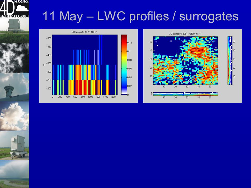 11 May - Microwave radiometer