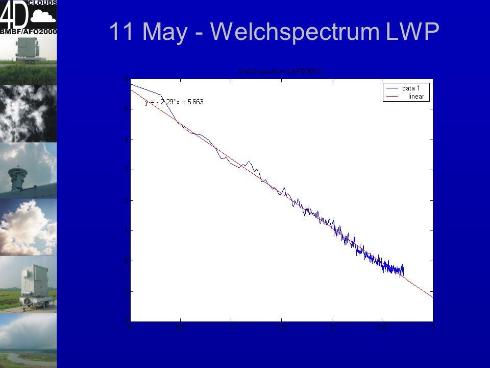 21 May - Microwave radiometer