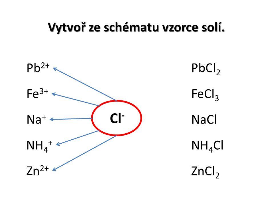 Vytvoř ze schématu vzorce solí. Pb 2+ NH 4 + Na + Zn 2+ Fe 3+ PbCl 2 FeCl 3 NaCl NH 4 Cl ZnCl 2 Cl -