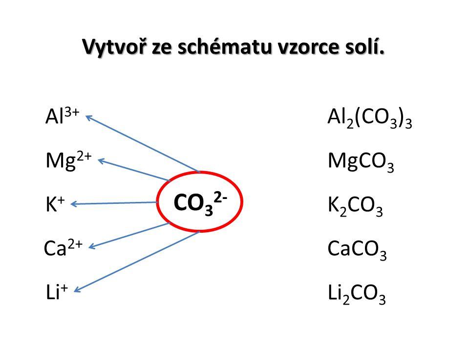 Vytvoř ze schématu vzorce solí. Al 3+ Ca 2+ K+K+ Li + Mg 2+ Al 2 (CO 3 ) 3 MgCO 3 K 2 CO 3 CaCO 3 Li 2 CO 3 CO 3 2-