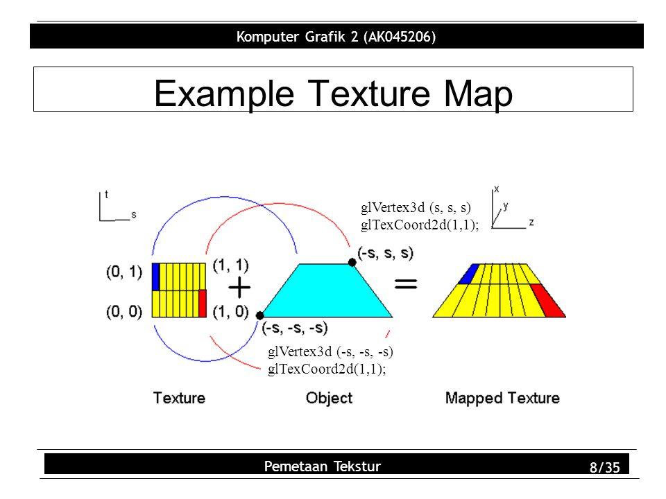 Komputer Grafik 2 (AK045206) Pemetaan Tekstur 9/35 Example Texture Map glVertex3d (s, s, s) glTexCoord2d(5, 5); glVertex3d (s, s, s) glTexCoord2d(1, 1);