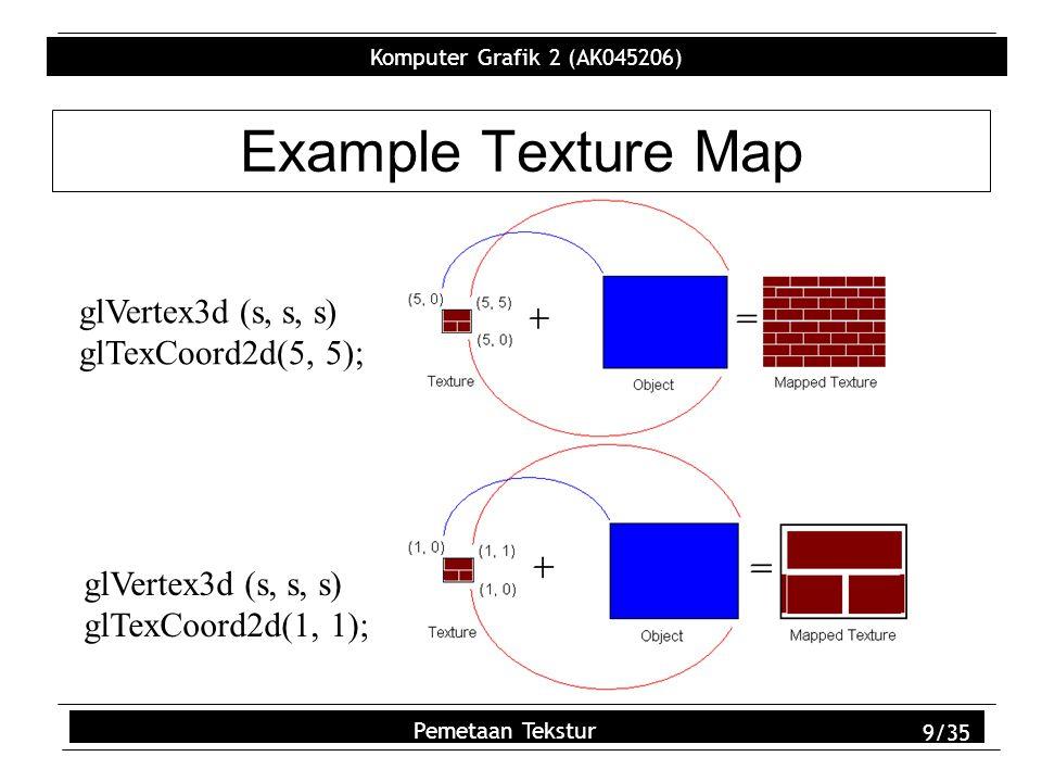 Komputer Grafik 2 (AK045206) Pemetaan Tekstur 10/35 Texture Coordinates Every polygon has object coordinates and texture coordinates –Object coordinates describe where polygon vertices are on the screen –Texture coordinates describe texel coordinates of each vertex (usually 0 -> 1) –Texture coordinates are interpolated along vertex-vertex edges glTexCoord{1234}{sifd}(TYPE coords)