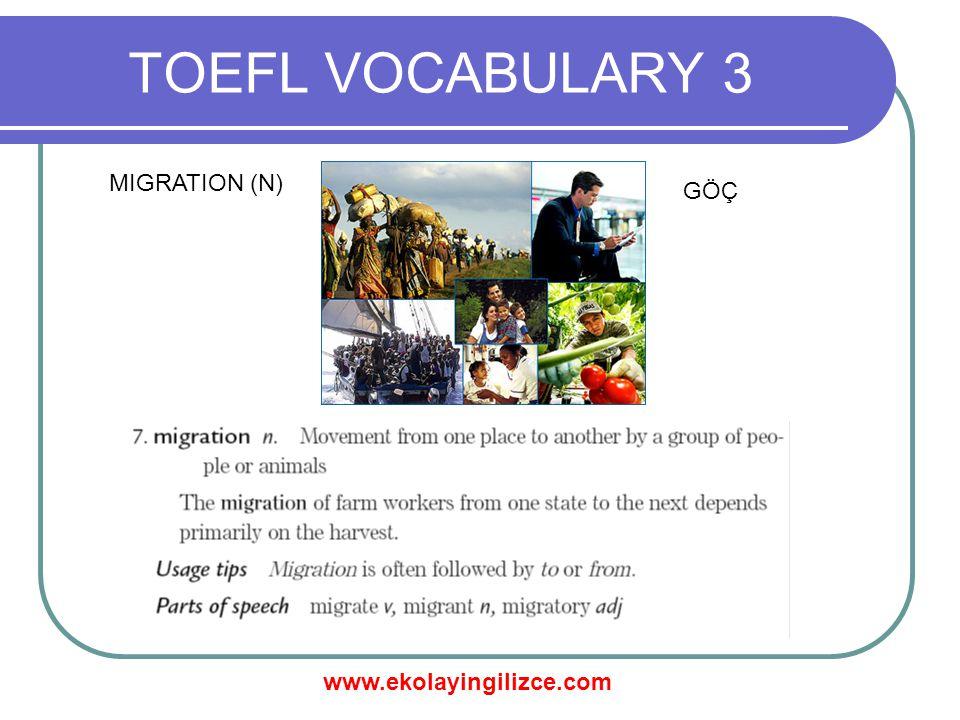 www.ekolayingilizce.com TOEFL VOCABULARY 3 MIGRATION (N) GÖÇ