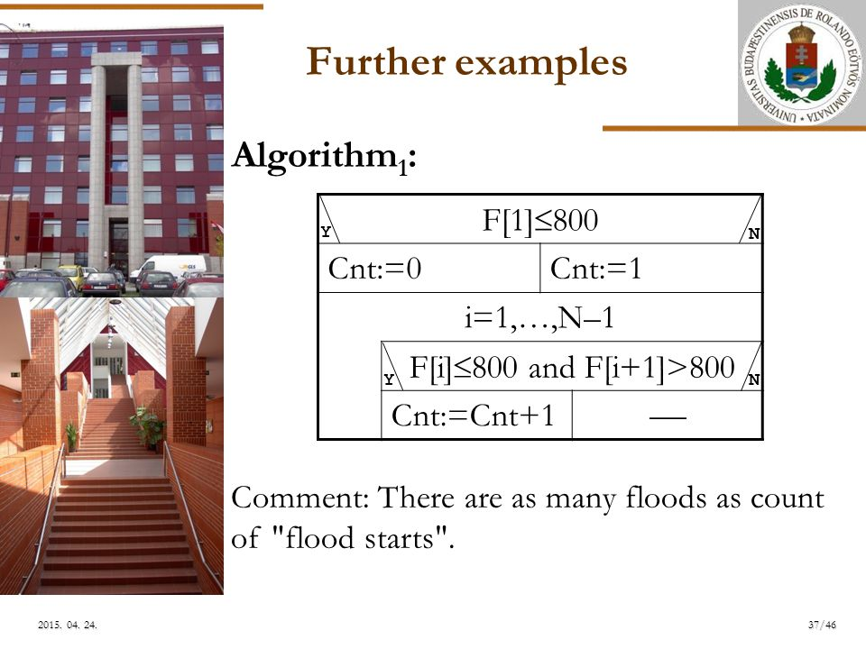 ELTE Algorithm 1 : Comment: There are as many floods as count of flood starts .