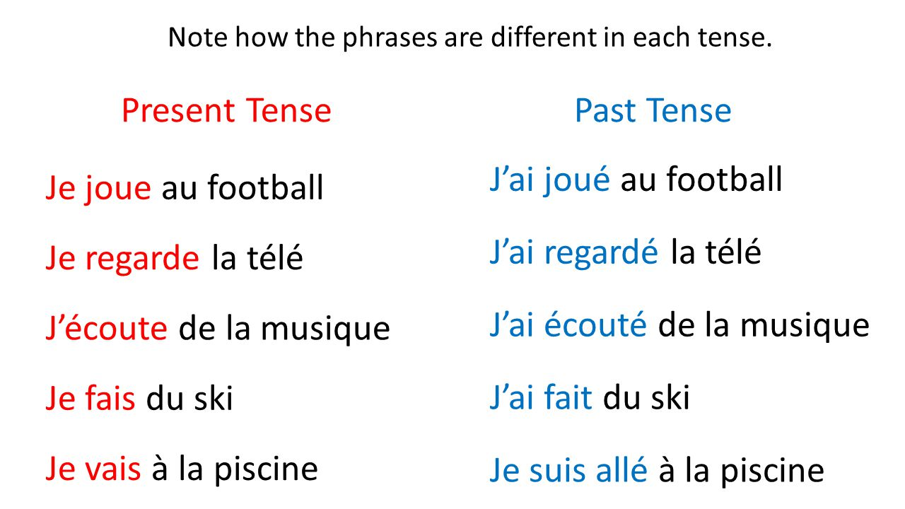 Note how the phrases are different in each tense.