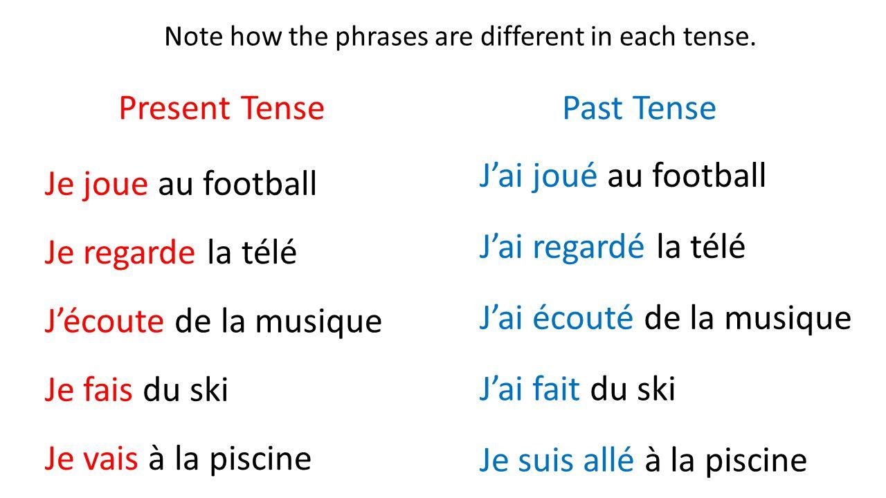 Note how the phrases are different in each tense. Present TensePast Tense Je joue au football Je fais du ski J'écoute de la musique Je regarde la télé