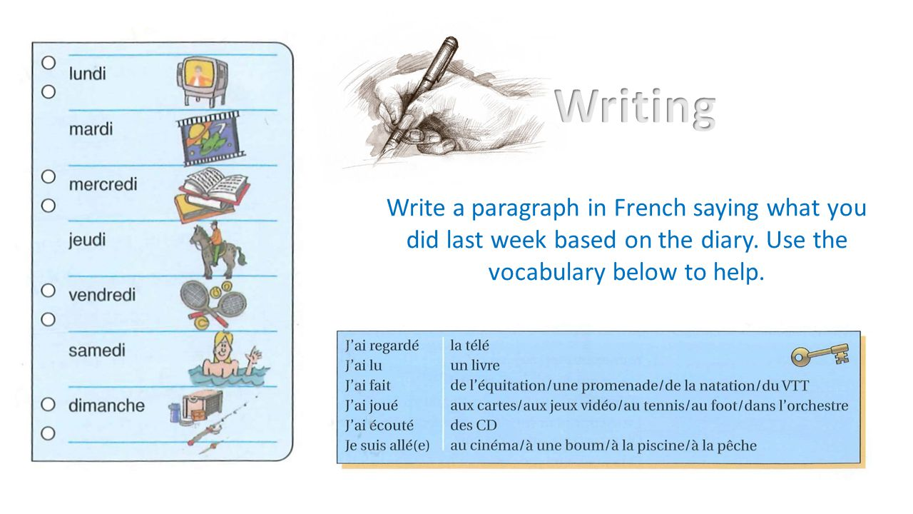 Write a paragraph in French saying what you did last week based on the diary.