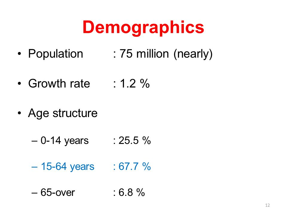 Population: 75 million (nearly) Growth rate: 1.2 % Age structure –0-14 years: 25.5 % –15-64 years: 67.7 % –65-over: 6.8 % Demographics 12