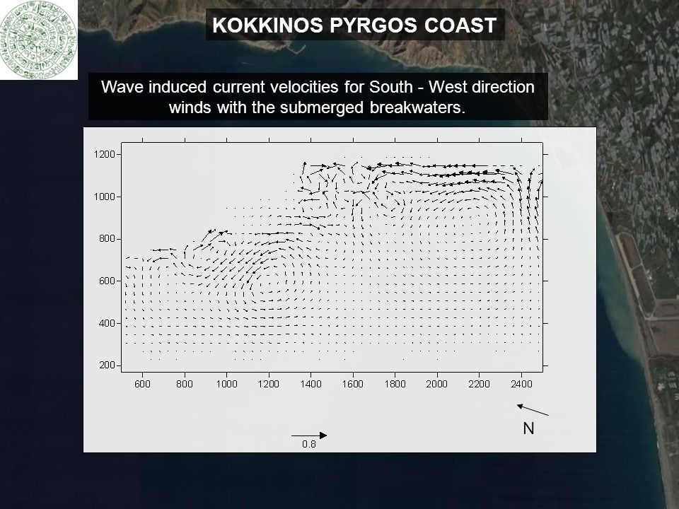 KOKKINOS PYRGOS COAST N Wave induced current velocities for South - West direction winds with the submerged breakwaters.