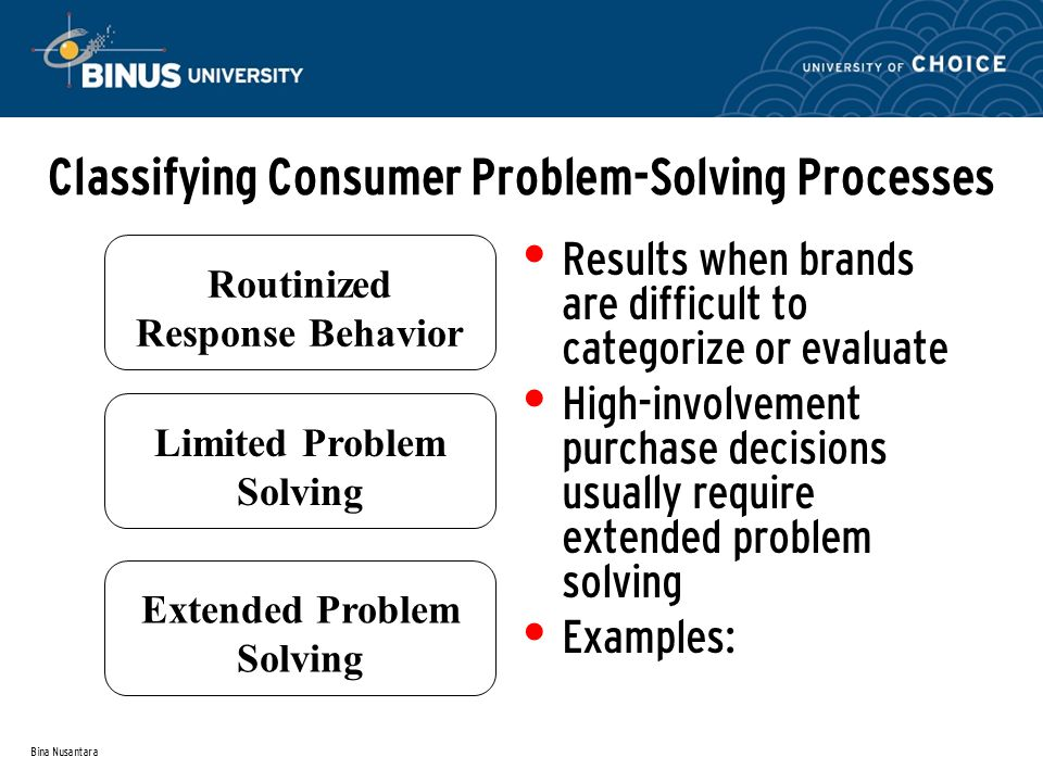 Bina Nusantara Classifying Consumer Problem-Solving Processes Results when brands are difficult to categorize or evaluate High-involvement purchase decisions usually require extended problem solving Examples: Routinized Response Behavior Limited Problem Solving Extended Problem Solving