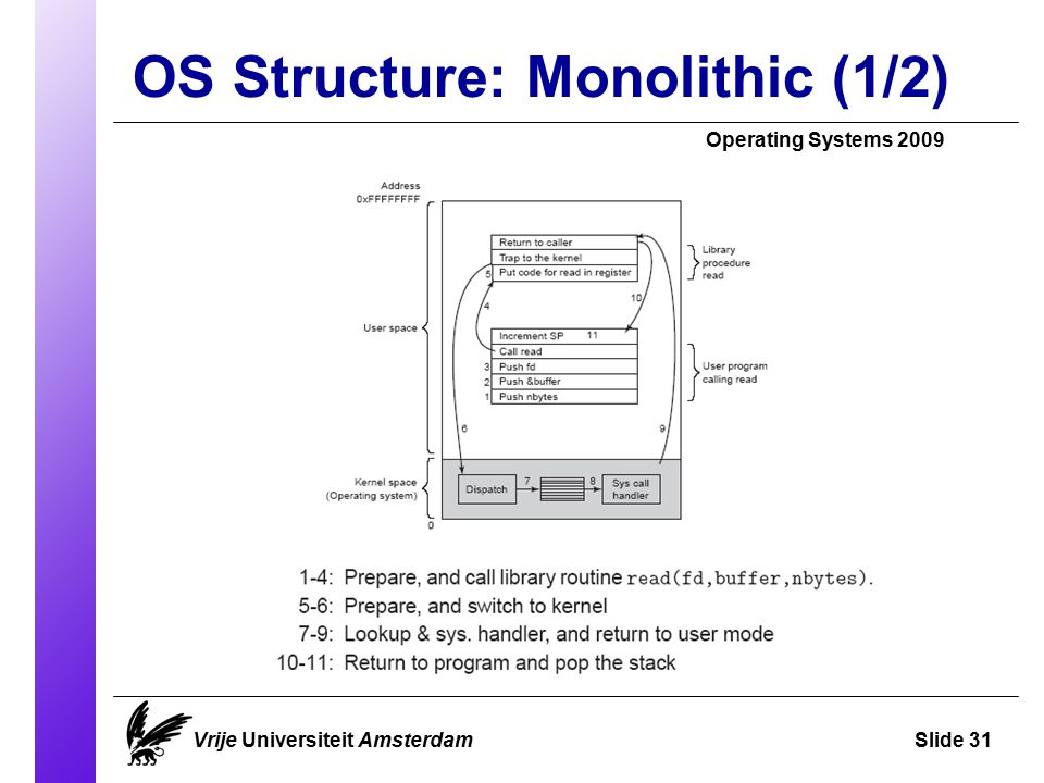 OS Structure: Monolithic (1/2)‏ Operating Systems 2009 Vrije Universiteit AmsterdamSlide 31