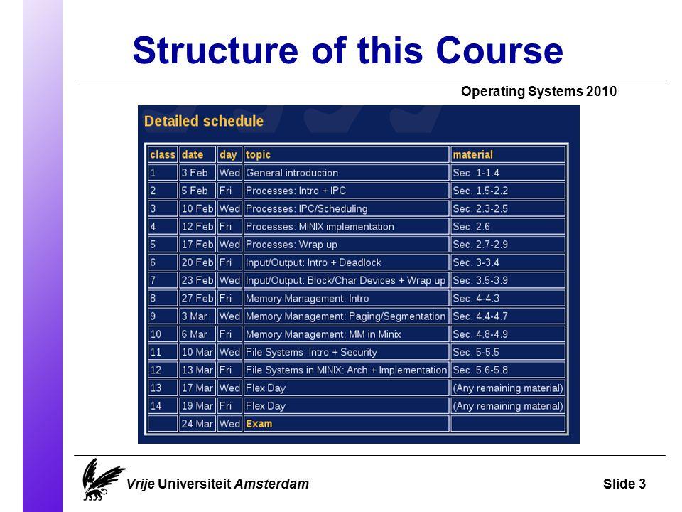 Processes Operating Systems 2009 Vrije Universiteit AmsterdamSlide 14