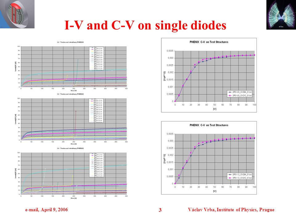 e-mail, April 9, 2006Václav Vrba, Institute of Physics, Prague 3 I-V and C-V on single diodes