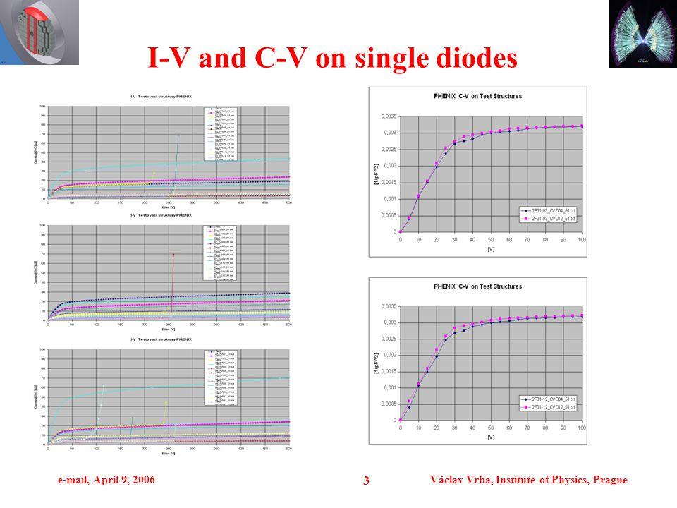 e-mail, April 9, 2006Václav Vrba, Institute of Physics, Prague 4 I-V curves for 4x4 pad array