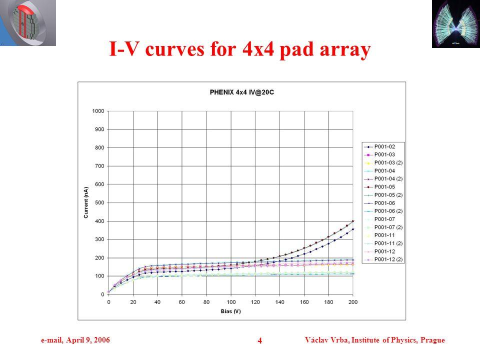 e-mail, April 9, 2006Václav Vrba, Institute of Physics, Prague 5 I-V curves for 4x4 pad array