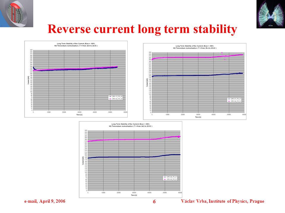 e-mail, April 9, 2006Václav Vrba, Institute of Physics, Prague 7 I-V curves for 4x4 pad array
