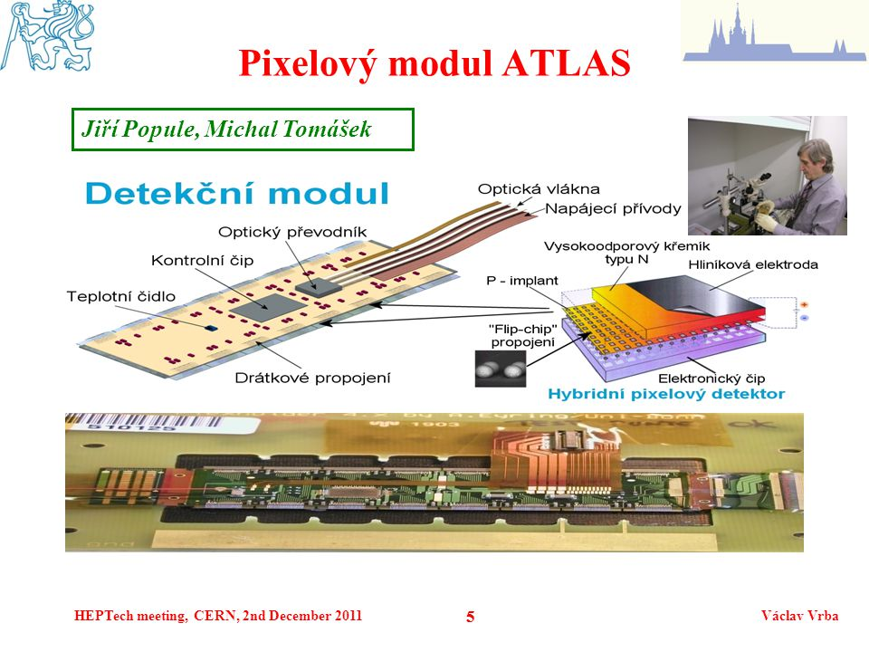 HEPTech meeting, CERN, 2nd December 2011Václav Vrba 55 Pixelový modul ATLAS Jiří Popule, Michal Tomášek