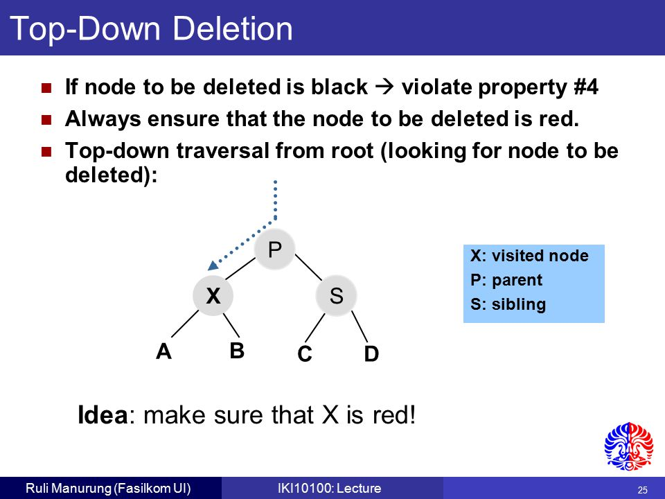 25 Ruli Manurung (Fasilkom UI)IKI10100: Lecture Top-Down Deletion If node to be deleted is black  violate property #4 Always ensure that the node to be deleted is red.