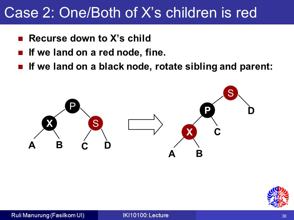 30 Ruli Manurung (Fasilkom UI)IKI10100: Lecture Case 2: One/Both of X's children is red Recurse down to X's child If we land on a red node, fine.