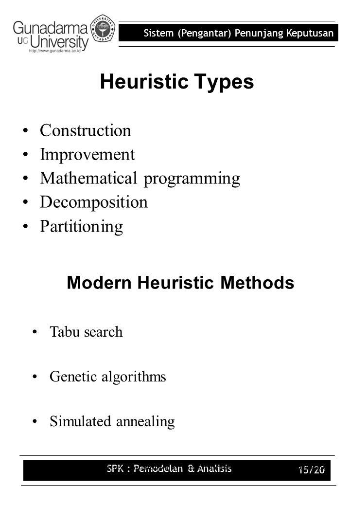 Sistem (Pengantar) Penunjang Keputusan SPK : Pemodelan & Analisis 15/20 Heuristic Types Construction Improvement Mathematical programming Decompositio