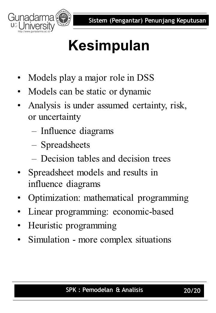 Sistem (Pengantar) Penunjang Keputusan SPK : Pemodelan & Analisis 20/20 Kesimpulan Models play a major role in DSS Models can be static or dynamic Ana