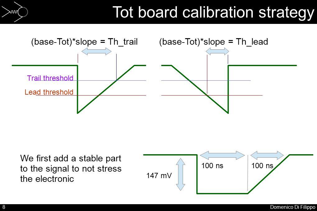 8Domenico Di Filippo Tot board calibration strategy Trail threshold Lead threshold (base-Tot)*slope = Th_trail(base-Tot)*slope = Th_lead We first add