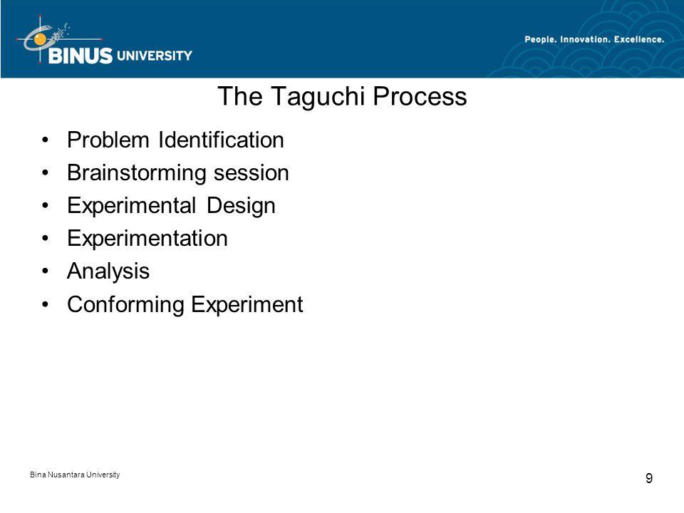 Bina Nusantara University 9 The Taguchi Process Problem Identification Brainstorming session Experimental Design Experimentation Analysis Conforming E