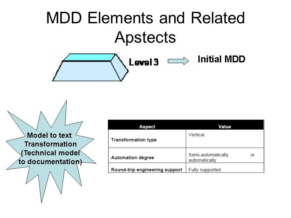 MDD Elements and Related Apstects Model to text Transformation (Technical model to documentation)