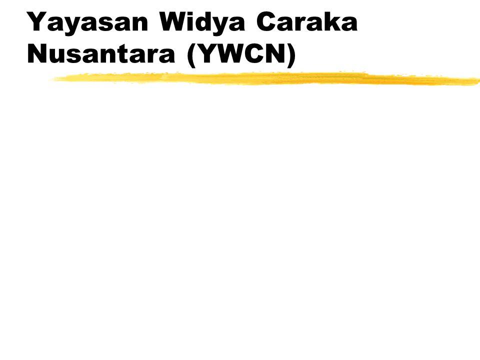 AI3 Indonesia Member Activities zYWCN Malang, Surabaya, Denpasar.