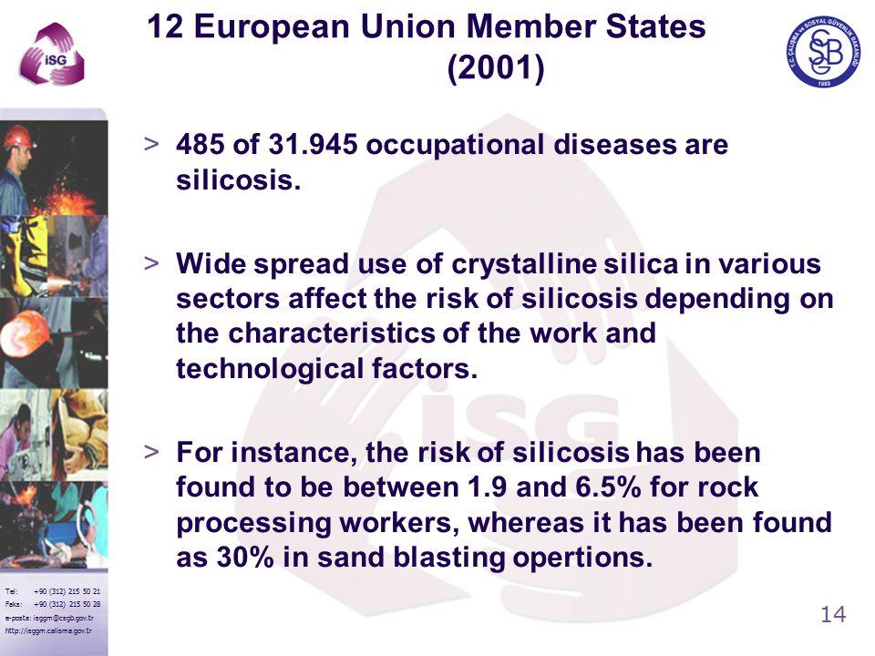 14 Tel: +90 (312) 215 50 21 Faks: +90 (312) 215 50 28 e-posta: isggm@csgb.gov.tr http://isggm.calisma.gov.tr 12 European Union Member States (2001) >4