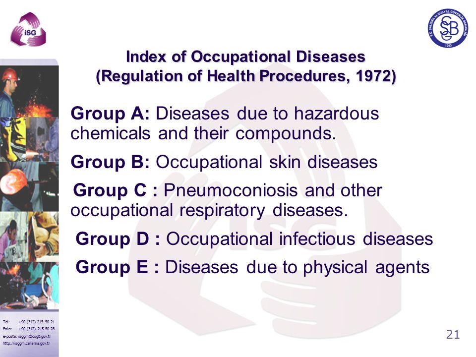 21 Tel: +90 (312) 215 50 21 Faks: +90 (312) 215 50 28 e-posta: isggm@csgb.gov.tr http://isggm.calisma.gov.tr Index of Occupational Diseases (Regulatio