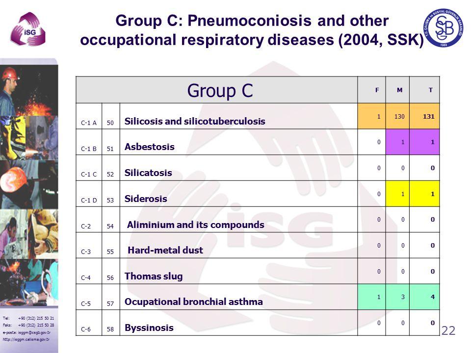 22 Tel: +90 (312) 215 50 21 Faks: +90 (312) 215 50 28 e-posta: isggm@csgb.gov.tr http://isggm.calisma.gov.tr Group C: Pneumoconiosis and other occupat