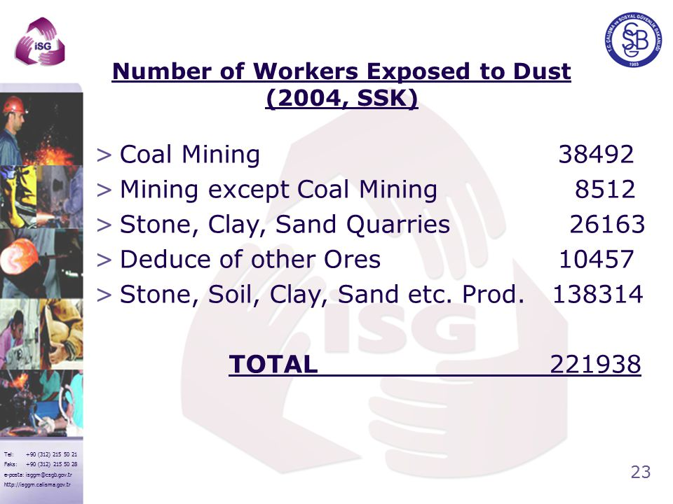 23 Tel: +90 (312) 215 50 21 Faks: +90 (312) 215 50 28 e-posta: isggm@csgb.gov.tr http://isggm.calisma.gov.tr Number of Workers Exposed to Dust (2004, SSK) >Coal Mining 38492 >Mining except Coal Mining 8512 >Stone, Clay, Sand Quarries 26163 >Deduce of other Ores 10457 >Stone, Soil, Clay, Sand etc.