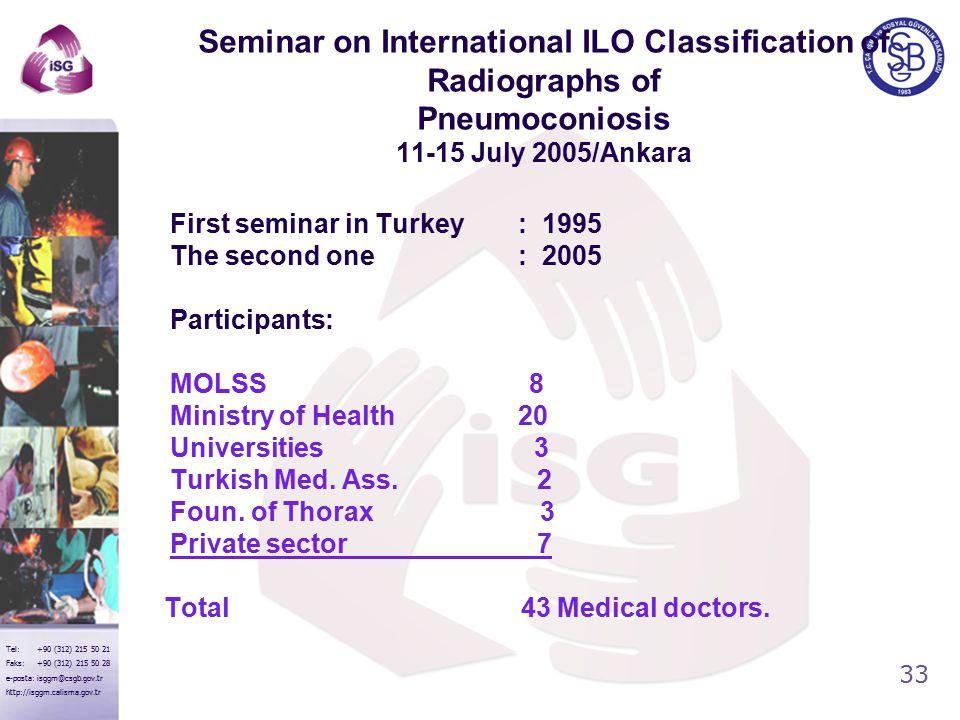 33 Tel: +90 (312) 215 50 21 Faks: +90 (312) 215 50 28 e-posta: isggm@csgb.gov.tr http://isggm.calisma.gov.tr Seminar on International ILO Classification of Radiographs of Pneumoconiosis 11-15 July 2005/Ankara First seminar in Turkey: 1995 The second one: 2005 Participants: MOLSS 8 Ministry of Health 20 Universities 3 Turkish Med.