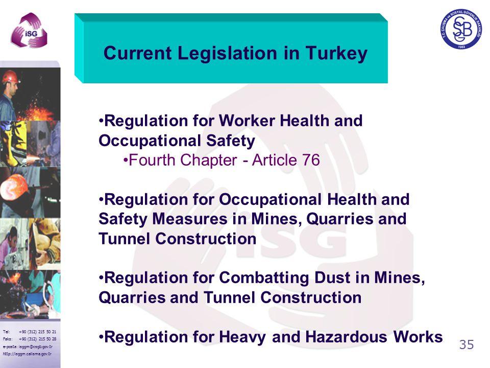 35 Tel: +90 (312) 215 50 21 Faks: +90 (312) 215 50 28 e-posta: isggm@csgb.gov.tr http://isggm.calisma.gov.tr Current Legislation in Turkey Regulation