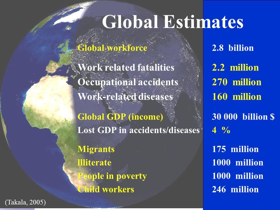 4 Tel: +90 (312) 215 50 21 Faks: +90 (312) 215 50 28 e-posta: isggm@csgb.gov.tr http://isggm.calisma.gov.tr Global Estimates Global workforce 2.8 bill